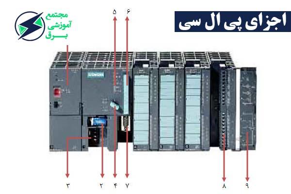 اجزای تشکیل دهنده PLC
