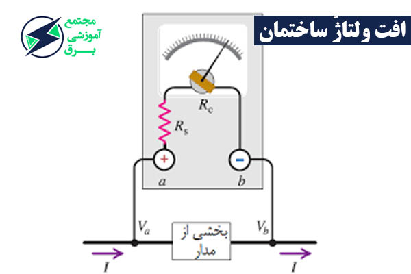 افت ولتاژ برق ساختمان